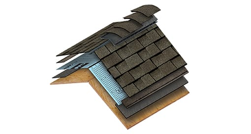 Gaf How To Plan For A New Roof
