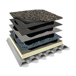 ilustración que muestra capas individuales detecho multimembrana