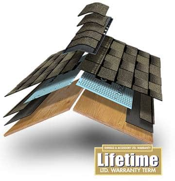 What Goes Into A Roofing System