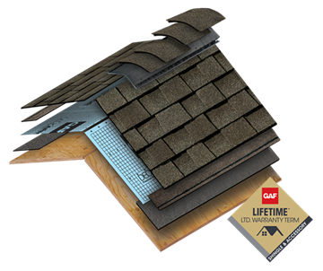 The GAF Lifetime Roofing System